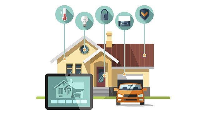 Nesnelerin İnterneti : Evimizdeki Teknolojiler
